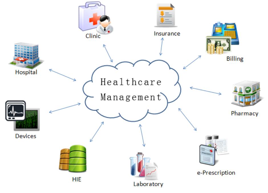 Gắn kết lý thuyết và thực tiễn trong đào tạo lãnh đạo quản lý y tế