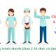 Chương trình đào tạo chuyên khoa cấp 2 Tổ chức quản lý y tế